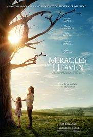 miracles.216114