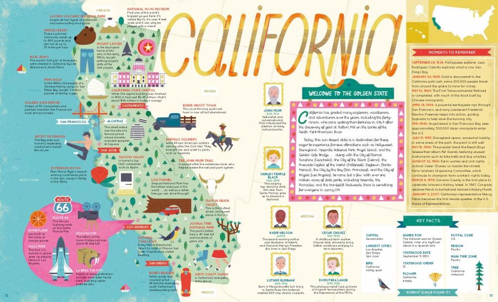 50 States_California