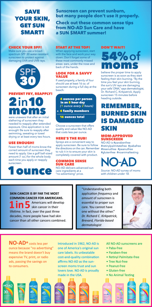 NO-AD Sunscreen Infographic.c.4.6x